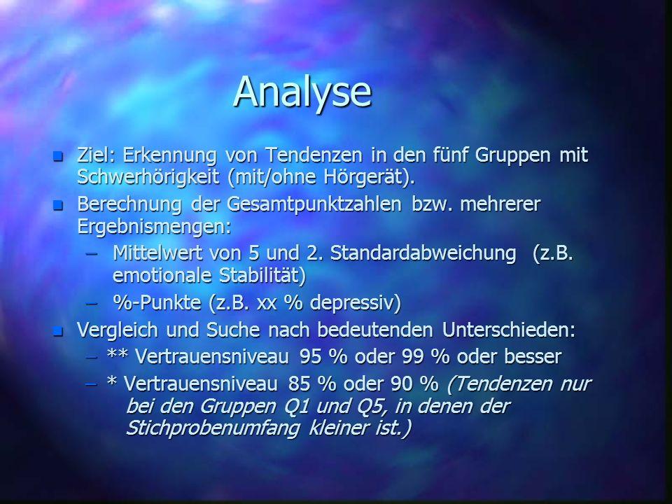 Analyse n Ziel: Erkennung von Tendenzen in den fünf Gruppen mit Schwerhörigkeit (mit/ohne Hörgerät). n Berechnung der Gesamtpunktzahlen bzw. mehrerer
