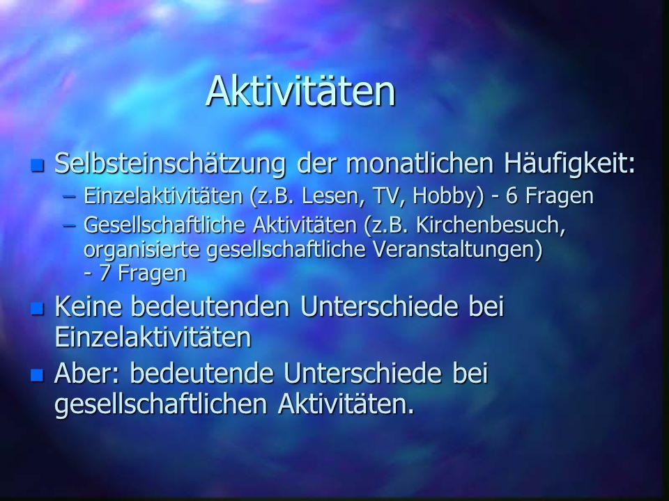 Aktivitäten n Selbsteinschätzung der monatlichen Häufigkeit: –Einzelaktivitäten (z.B. Lesen, TV, Hobby) - 6 Fragen –Gesellschaftliche Aktivitäten (z.B