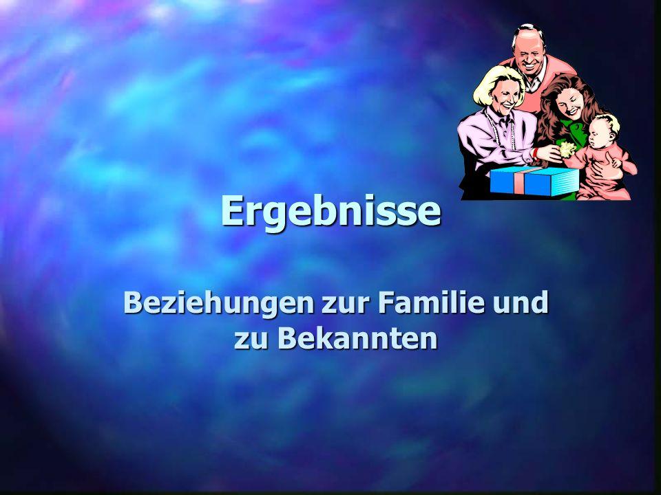 Ergebnisse Beziehungen zur Familie und zu Bekannten