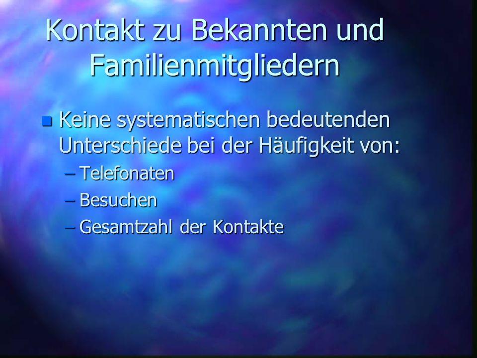 Kontakt zu Bekannten und Familienmitgliedern n Keine systematischen bedeutenden Unterschiede bei der Häufigkeit von: –Telefonaten –Besuchen –Gesamtzah