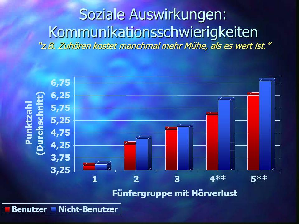 Soziale Auswirkungen: Kommunikationsschwierigkeiten z.B. Zuhören kostet manchmal mehr Mühe, als es wert ist. 3,25 3,75 4,25 4,75 5,25 5,75 6,25 6,75 P