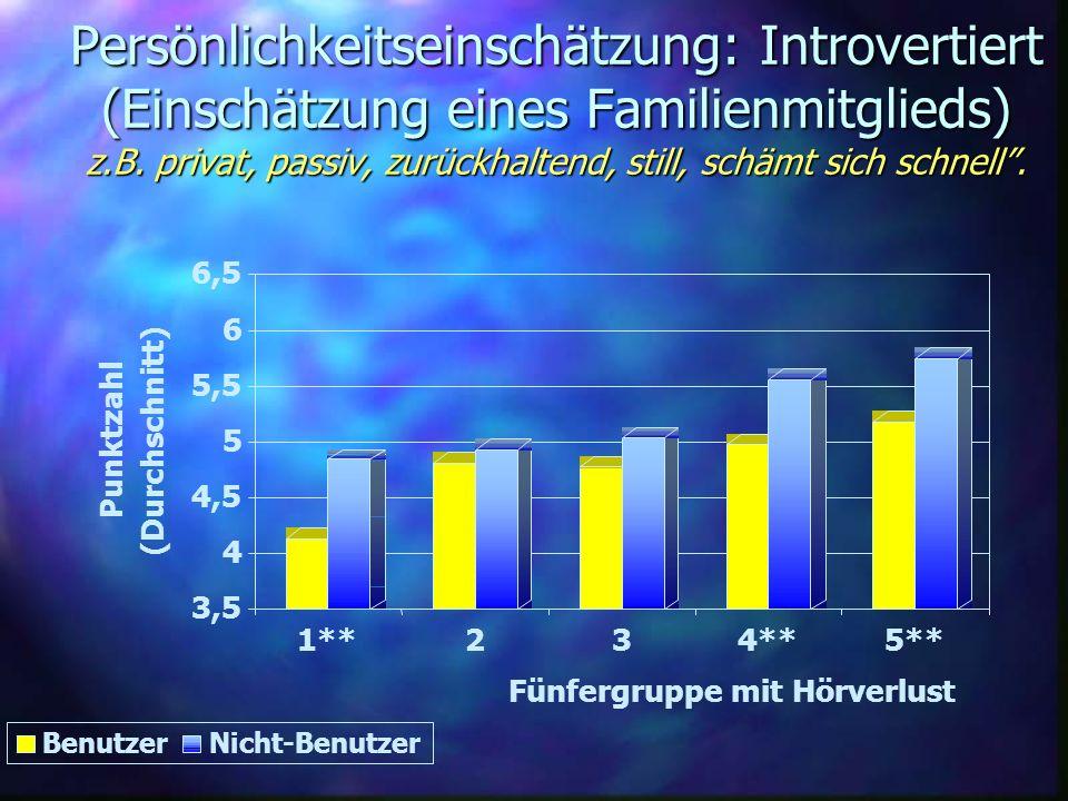 Persönlichkeitseinschätzung: Introvertiert (Einschätzung eines Familienmitglieds) z.B. privat, passiv, zurückhaltend, still, schämt sich schnell. 3,5