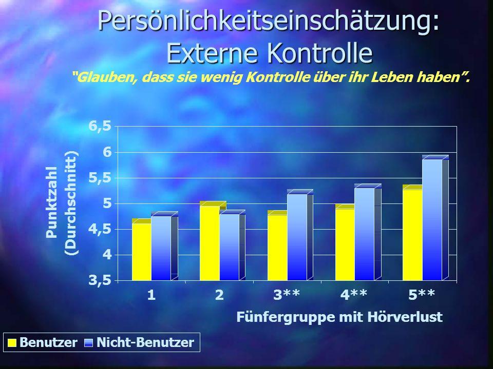 3,5 4 4,5 5 5,5 6 6,5 Punktzahl (Durchschnitt) 123**4**5** Fünfergruppe mit Hörverlust BenutzerNicht-Benutzer Persönlichkeitseinschätzung: Externe Kon