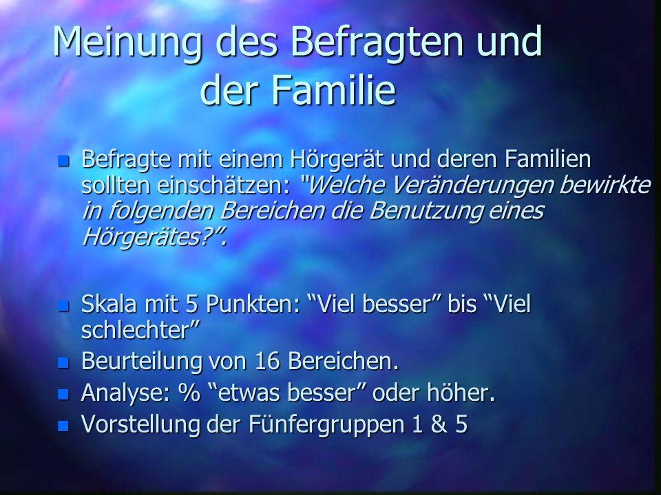 Meinung des Befragten und der Familie n Befragte mit einem Hörgerät und deren Familien sollten einschätzen: Welche Veränderungen bewirkte in folgenden
