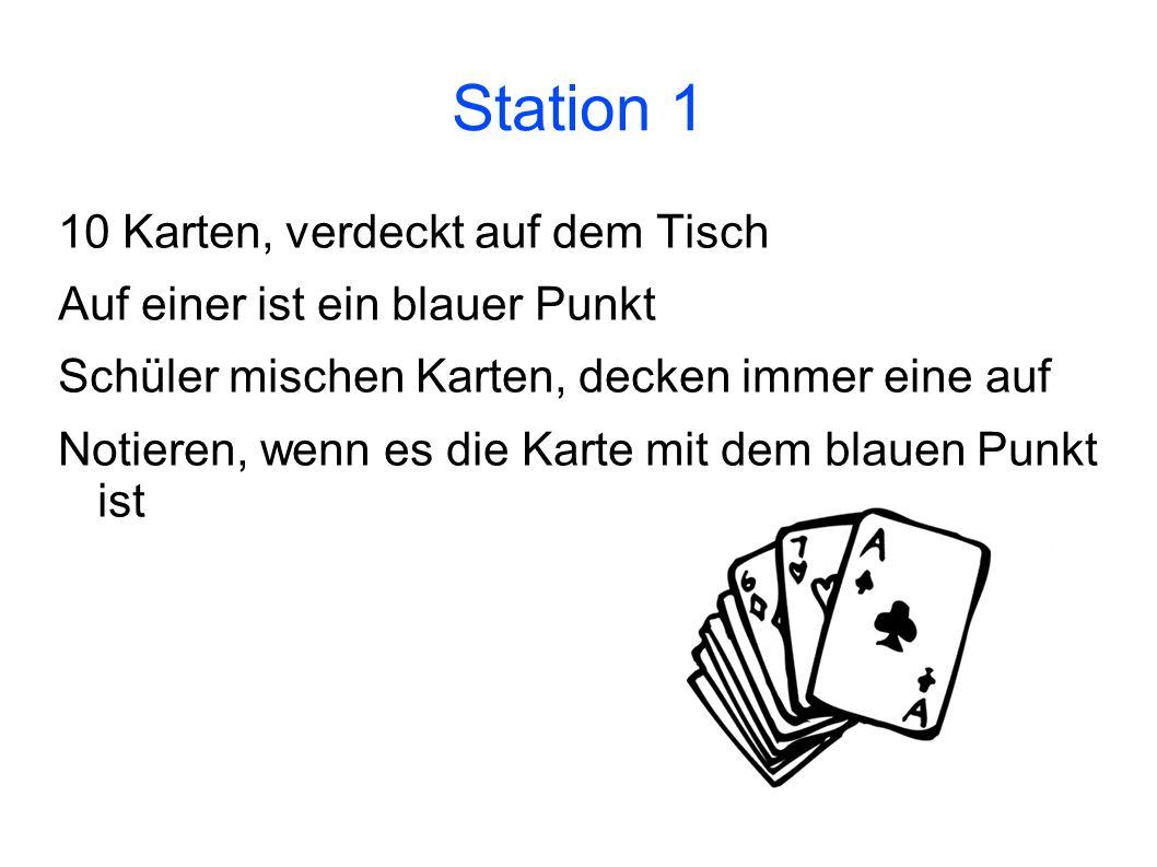 Station 1 10 Karten, verdeckt auf dem Tisch Auf einer ist ein blauer Punkt Schüler mischen Karten, decken immer eine auf Notieren, wenn es die Karte m