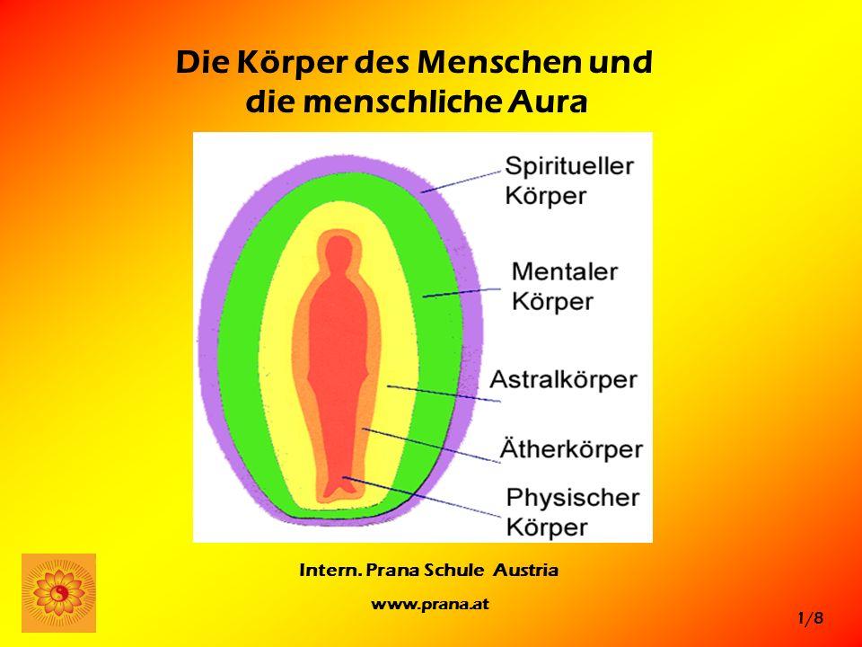 1/8 Intern. Prana Schule Austria www.prana.at Die Körper des Menschen und die menschliche Aura