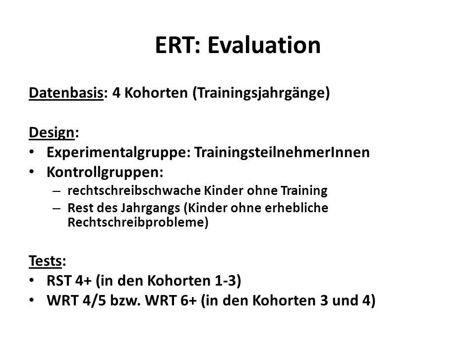 ERT: Evaluation Datenbasis: 4 Kohorten (Trainingsjahrgänge) Design: Experimentalgruppe: TrainingsteilnehmerInnen Kontrollgruppen: – rechtschreibschwac