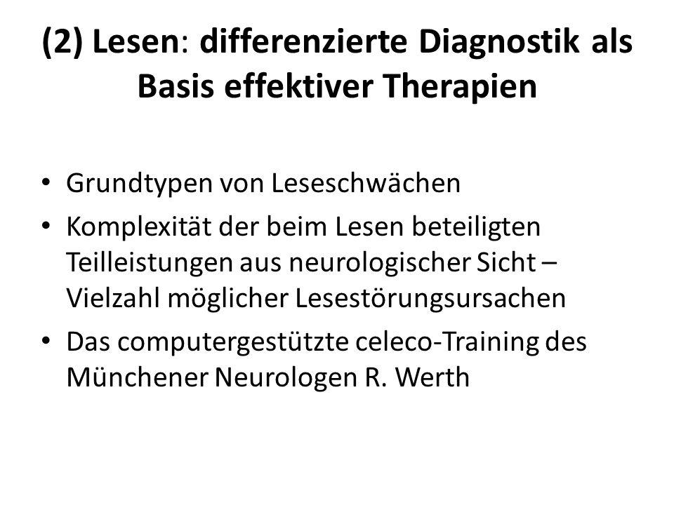 (2) Lesen: differenzierte Diagnostik als Basis effektiver Therapien Grundtypen von Leseschwächen Komplexität der beim Lesen beteiligten Teilleistungen