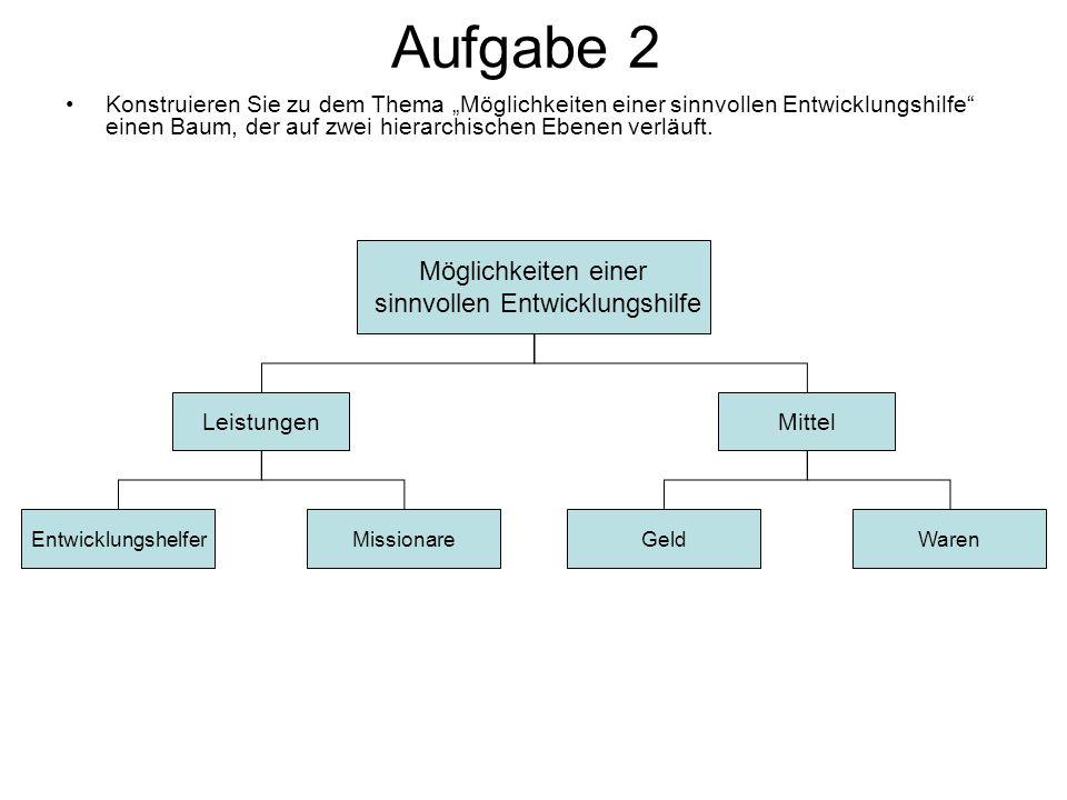 Aufgabe 2 Konstruieren Sie zu dem Thema Möglichkeiten einer sinnvollen Entwicklungshilfe einen Baum, der auf zwei hierarchischen Ebenen verläuft. Mögl