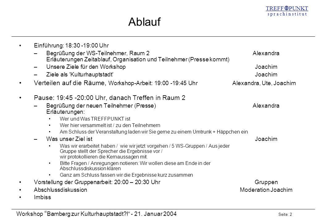 Seite: 2 Workshop Bamberg zur Kulturhauptstadt?! - 21. Januar 2004 TREFF PUNKT s p r a c h i n s t i t u t Ablauf Einführung: 18:30 -19:00 Uhr –Begrüß