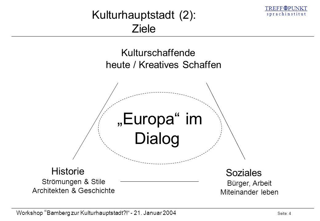 Seite: 4 Workshop Bamberg zur Kulturhauptstadt?! - 21. Januar 2004 TREFF PUNKT s p r a c h i n s t i t u t Kulturhauptstadt (2): Ziele Kulturschaffend