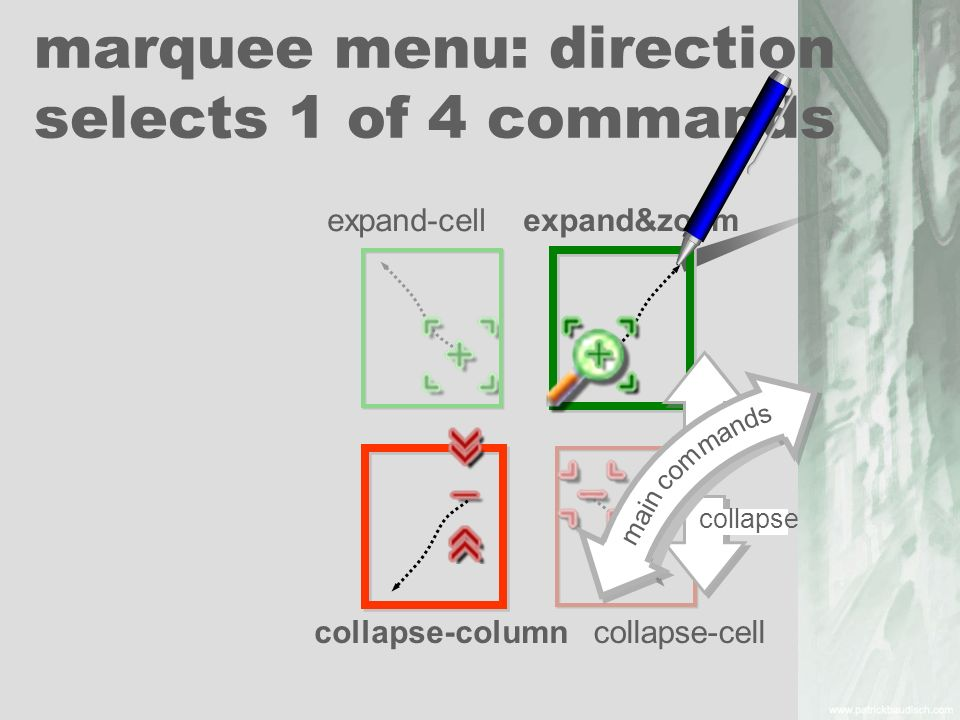 marquee menu: direction selects 1 of 4 commands collapse-cell expand-cell collapse-column expand&zoom expand collapse an main com ds m