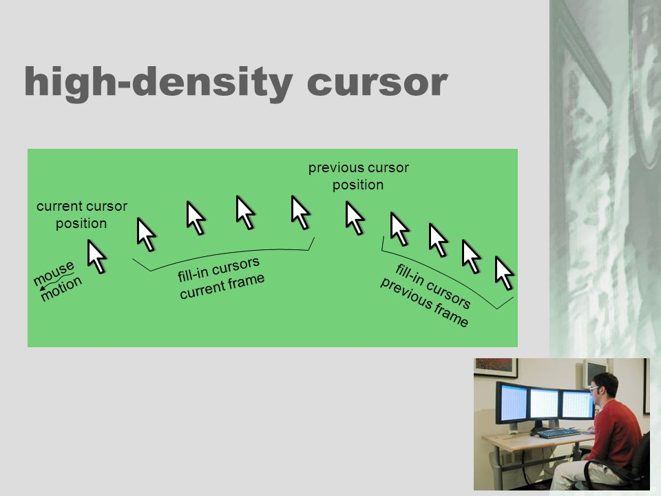 high-density cursor previous cursor position current cursor position mouse motion fill-in cursors current frame fill-in cursors previous frame