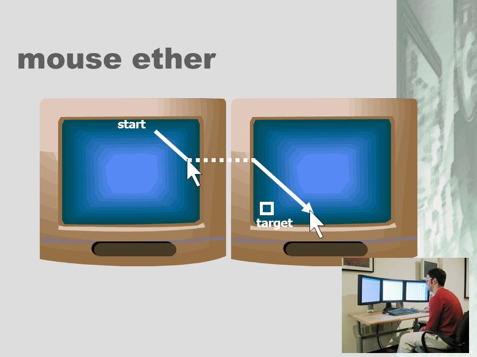 Forschungsagenda Fernziel wieviel und welche Funktionalität können wir Handy Benutzern zur Verfügung stellen.