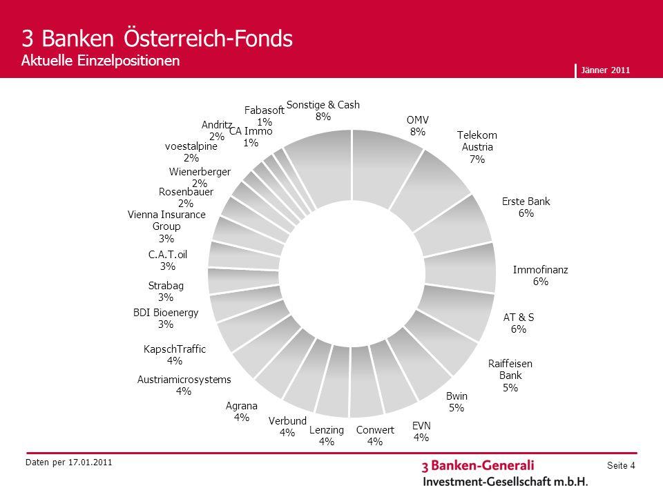 Jänner 2011 Seite 4 3 Banken Österreich-Fonds Aktuelle Einzelpositionen Daten per 17.01.2011