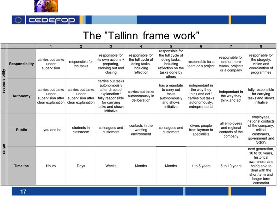 17 The Tallinn frame work