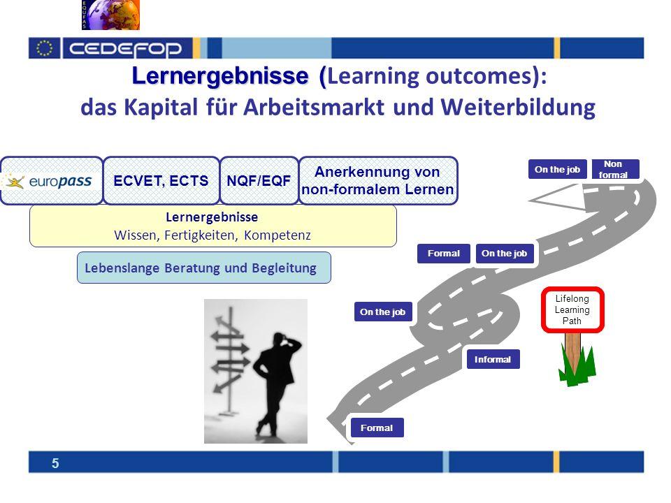 Purpose of the EQF Hilft Qualifikationen (z.B.