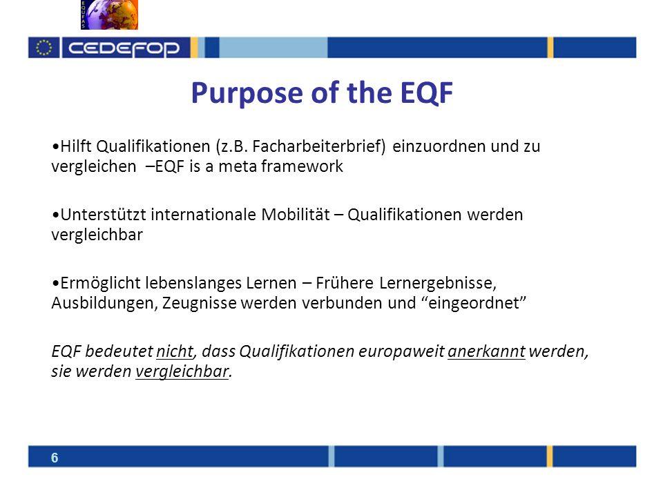 Purpose of the EQF Hilft Qualifikationen (z.B. Facharbeiterbrief) einzuordnen und zu vergleichen –EQF is a meta framework Unterstützt internationale M