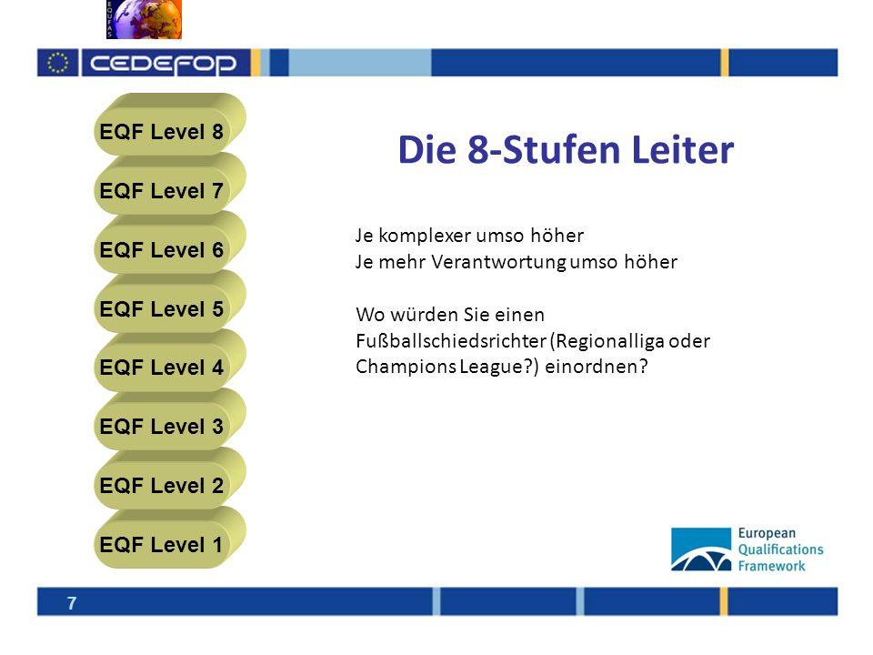 EQF Level 1 EQF Level 2 EQF Level 3 EQF Level 4 EQF Level 5 EQF Level 6 EQF Level 7 EQF Level 8 7 Die 8-Stufen Leiter Je komplexer umso höher Je mehr