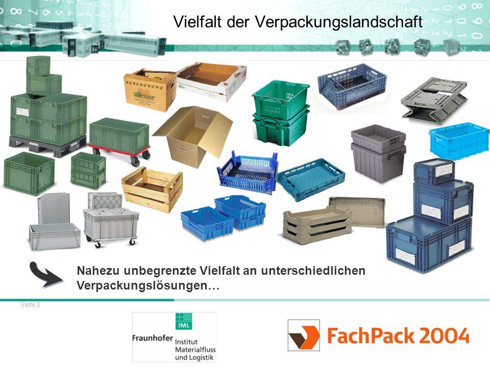 Seite 2 Vielfalt der Verpackungslandschaft Nahezu unbegrenzte Vielfalt an unterschiedlichen Verpackungslösungen…