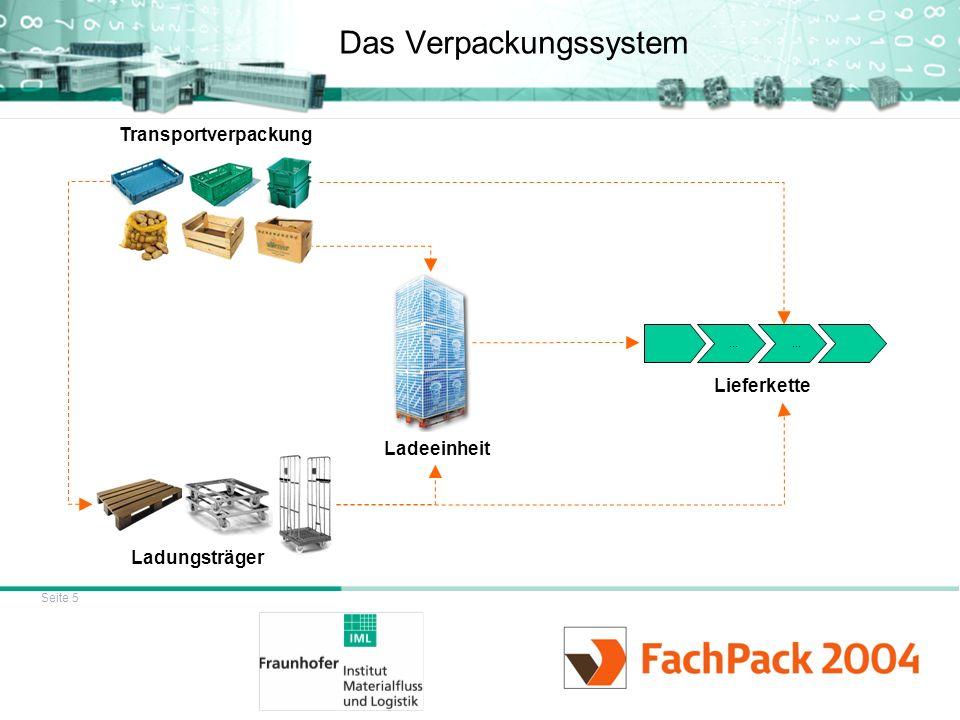 Seite 5 Das Verpackungssystem Ladeeinheit Lieferkette... Ladungsträger Transportverpackung