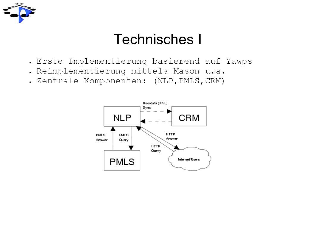 Technisches I Erste Implementierung basierend auf Yawps Reimplementierung mittels Mason u.a. Zentrale Komponenten: (NLP,PMLS,CRM)