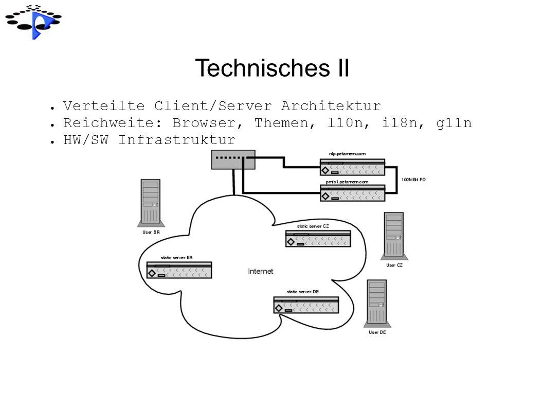 Technisches II Verteilte Client/Server Architektur Reichweite: Browser, Themen, l10n, i18n, g11n HW/SW Infrastruktur