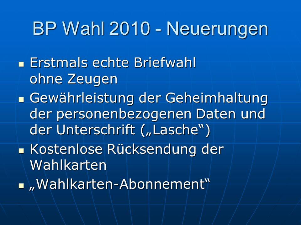 BP Wahl 2010 - Neuerungen Erstmals echte Briefwahl ohne Zeugen Erstmals echte Briefwahl ohne Zeugen Gewährleistung der Geheimhaltung der personenbezog