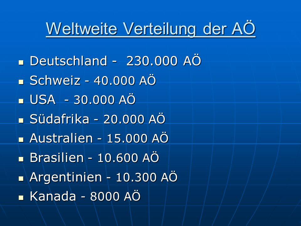 Weltweite Verteilung der AÖ Deutschland - 230.000 AÖ Deutschland - 230.000 AÖ Schweiz - 40.000 AÖ Schweiz - 40.000 AÖ USA - 30.000 AÖ USA - 30.000 AÖ