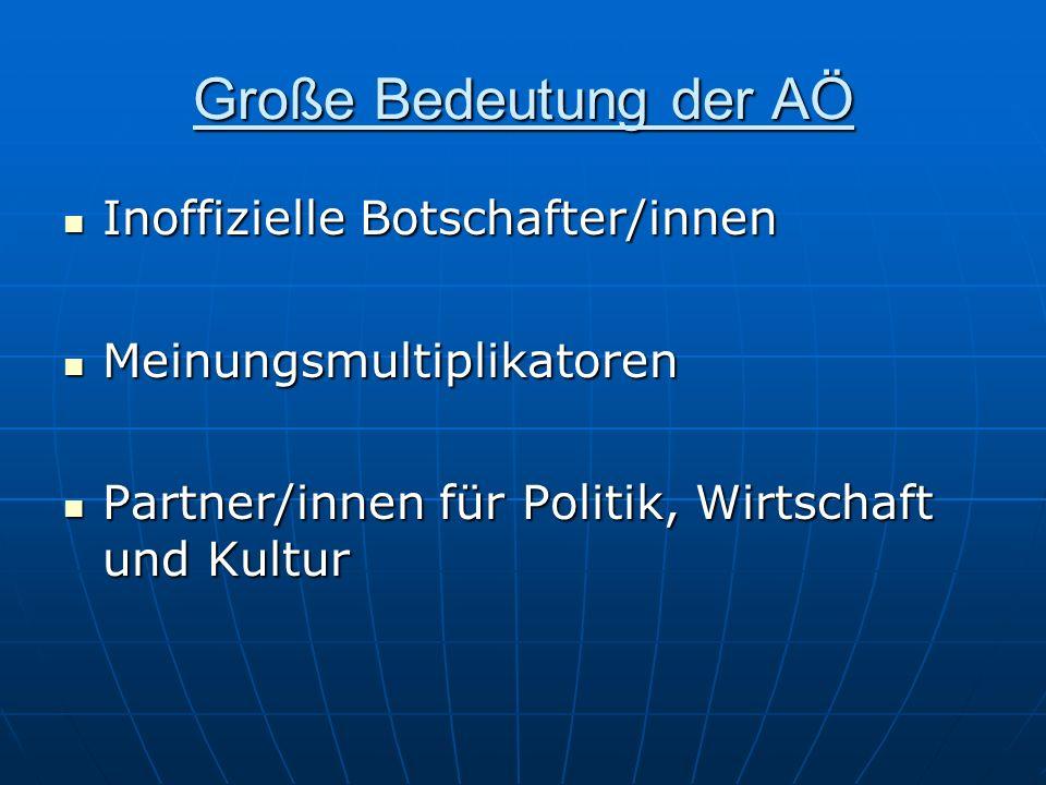 Bilanz der BP-Wahl 2010 Wahlbüro des BMeiA Wahlbüro des BMeiA Telefon-Hotline (DW 4400) für AÖ - über 250 beantwortete Anfragen Telefon-Hotline (DW 4400) für AÖ - über 250 beantwortete Anfragen Versand der Wahlkarten, die im Wege der VBn zuzustellen waren - 661 Weiterleitungen Versand der Wahlkarten, die im Wege der VBn zuzustellen waren - 661 Weiterleitungen Schriftliche Beantwortung von Anfragen von AÖ per E-Mail an wahl@bmeia.gv.at – Schriftliche Beantwortung von Anfragen von AÖ per E-Mail an wahl@bmeia.gv.at –wahl@bmeia.gv.at 145 beantwortete Anfragen Weiterleitung von Anträgen auf Eintragung in die Wählerevidenz und Wahlkartenanträgen an Inlandsbehörden - 45 Weiterleitungen Weiterleitung von Anträgen auf Eintragung in die Wählerevidenz und Wahlkartenanträgen an Inlandsbehörden - 45 Weiterleitungen Rücksendung von 1366 an Vertretungsbehörden abgegebenen Wahlkarten per Sonderkurier Rücksendung von 1366 an Vertretungsbehörden abgegebenen Wahlkarten per Sonderkurier