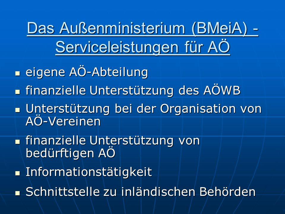 Das Außenministerium (BMeiA) - Serviceleistungen für AÖ eigene AÖ-Abteilung eigene AÖ-Abteilung finanzielle Unterstützung des AÖWB finanzielle Unterst