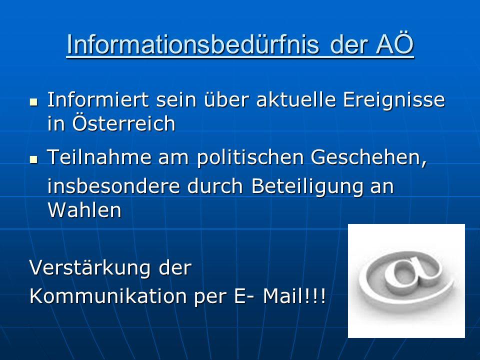 Informationsbedürfnis der AÖ Informiert sein über aktuelle Ereignisse in Österreich Informiert sein über aktuelle Ereignisse in Österreich Teilnahme a