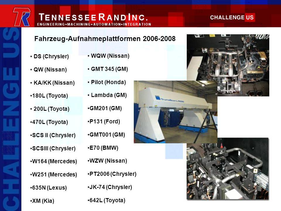 DS (Chrysler) QW (Nissan) KA/KK (Nissan) 180L (Toyota) 200L (Toyota) 470L (Toyota) SCS II (Chrysler) SCSIII (Chrysler) W164 (Mercedes) W251 (Mercedes)