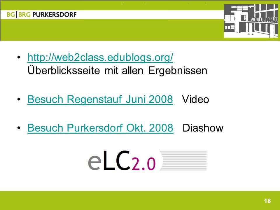 18 http://web2class.edublogs.org/ Überblicksseite mit allen Ergebnissenhttp://web2class.edublogs.org/ Besuch Regenstauf Juni 2008 VideoBesuch Regenstauf Juni 2008 Besuch Purkersdorf Okt.