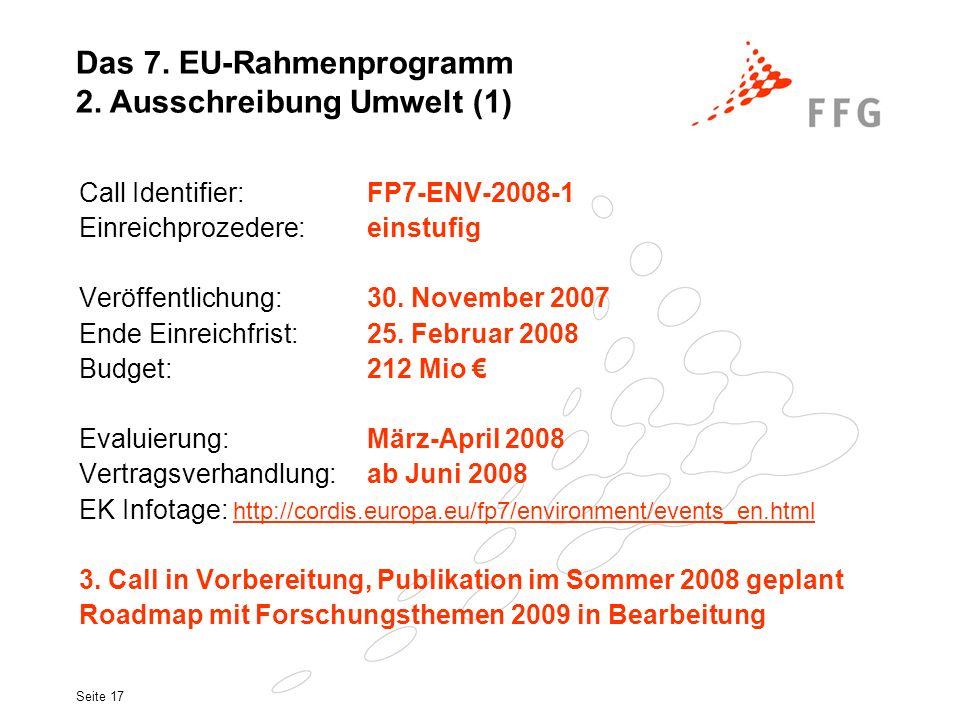 Seite 17 Call Identifier: FP7-ENV-2008-1 Einreichprozedere:einstufig Veröffentlichung:30. November 2007 Ende Einreichfrist: 25. Februar 2008 Budget:21