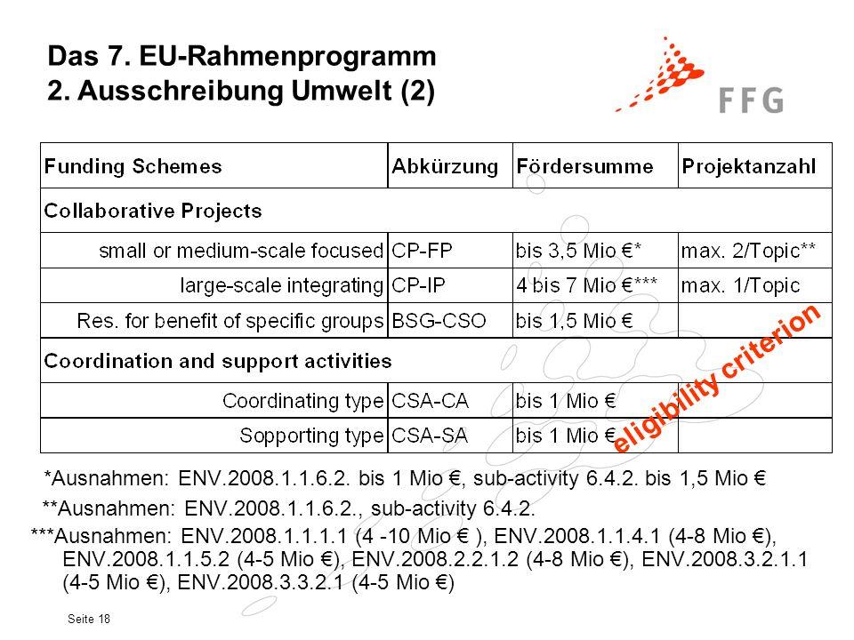 Seite 18 *Ausnahmen: ENV.2008.1.1.6.2. bis 1 Mio, sub-activity 6.4.2. bis 1,5 Mio **Ausnahmen: ENV.2008.1.1.6.2., sub-activity 6.4.2. ***Ausnahmen: EN