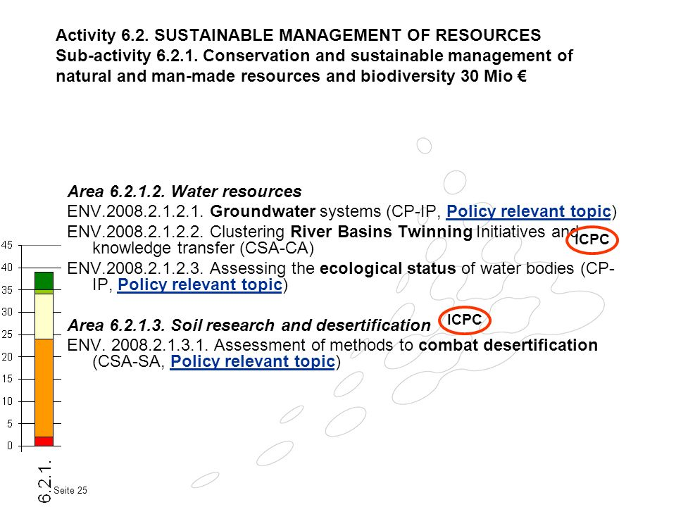 Seite 25 Activity 6.2. SUSTAINABLE MANAGEMENT OF RESOURCES Sub-activity 6.2.1. Conservation and sustainable management of natural and man-made resourc