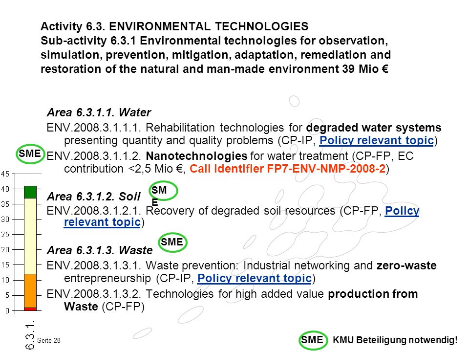 Seite 28 Activity 6.3. ENVIRONMENTAL TECHNOLOGIES Sub-activity 6.3.1 Environmental technologies for observation, simulation, prevention, mitigation, a