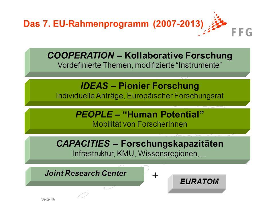 Seite 46 COOPERATION – Kollaborative Forschung Vordefinierte Themen, modifizierte Instrumente PEOPLE – Human Potential Mobilität von ForscherInnen IDE