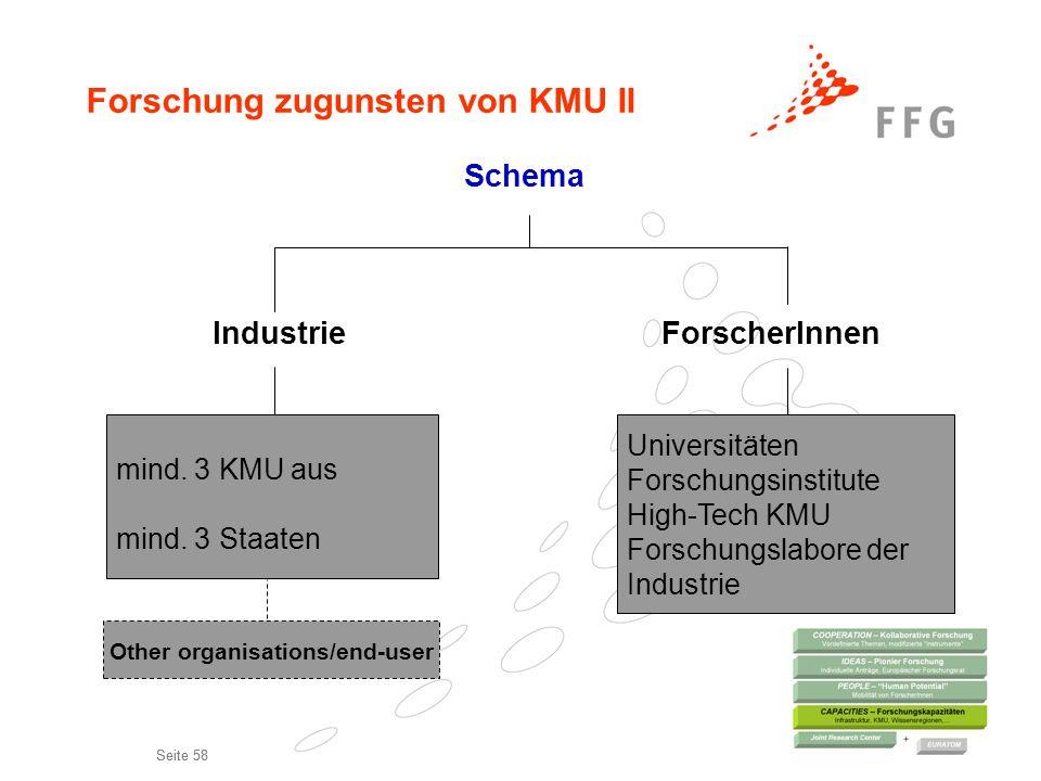 Seite 58 mind. 3 KMU aus mind. 3 Staaten Universitäten Forschungsinstitute High-Tech KMU Forschungslabore der Industrie Schema IndustrieForscherInnen