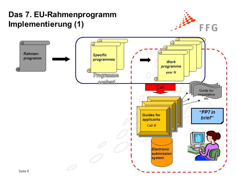 Seite 17 Call Identifier: FP7-ENV-2008-1 Einreichprozedere:einstufig Veröffentlichung:30.