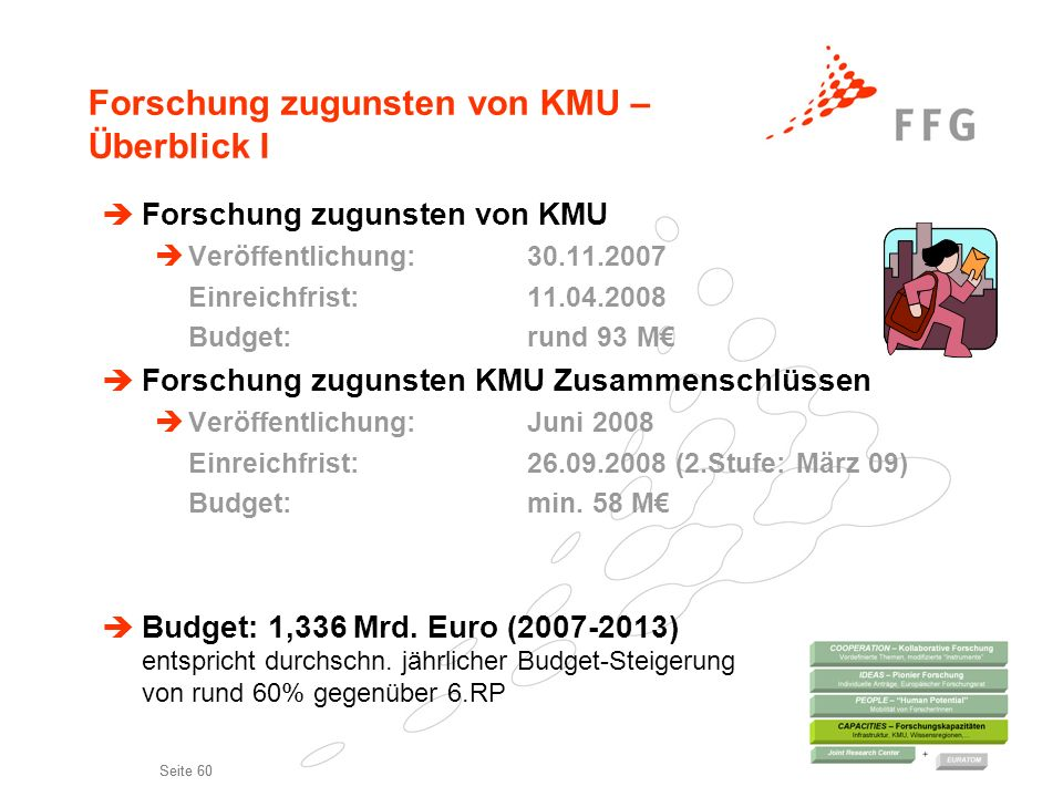 Seite 60 Forschung zugunsten von KMU Veröffentlichung:30.11.2007 Einreichfrist:11.04.2008 Budget: rund 93 M Forschung zugunsten KMU Zusammenschlüssen