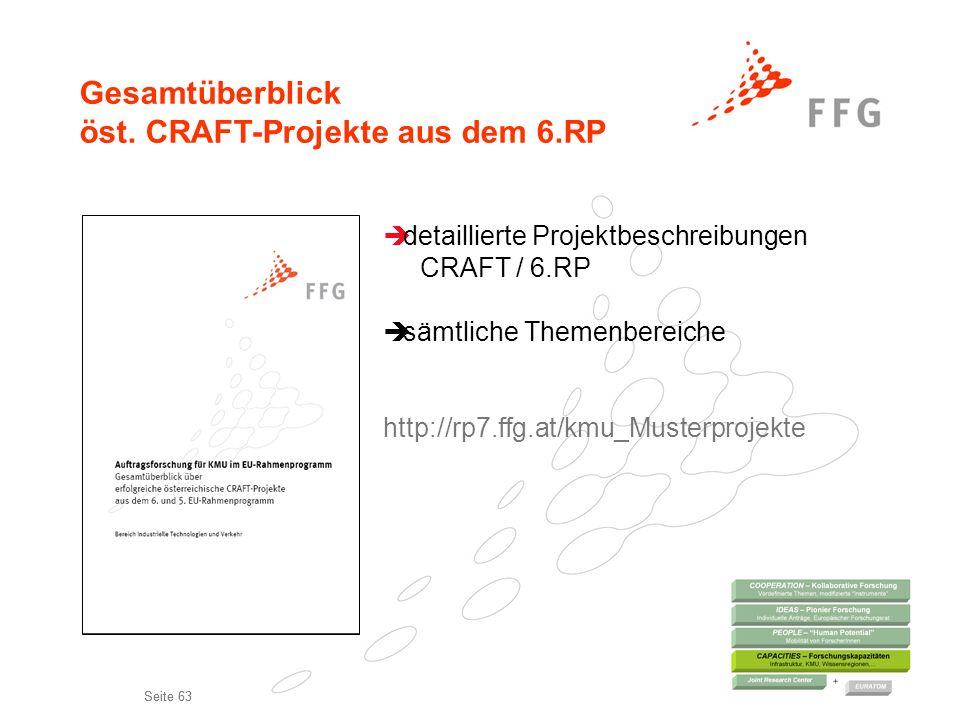 Seite 63 detaillierte Projektbeschreibungen CRAFT / 6.RP sämtliche Themenbereiche http://rp7.ffg.at/kmu_Musterprojekte Gesamtüberblick öst. CRAFT-Proj