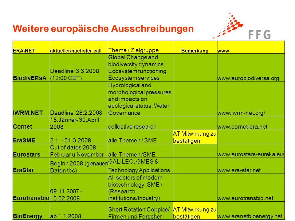 Seite 64 Weitere europäische Ausschreibungen ERA-NETaktueller/nächster call Thema / Zielgruppe Bemerkungwww BiodivERsA Deadline: 3.3.2008 (12:00 CET)