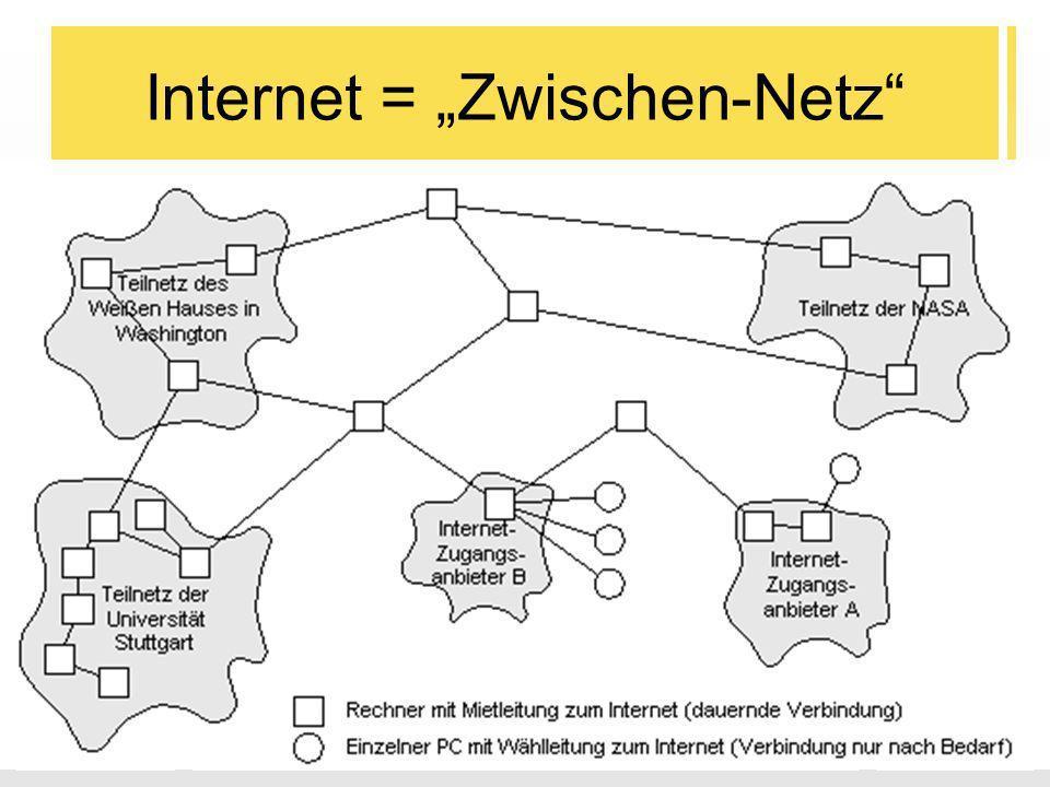2004-03-31Internet und Webseiten-Gestaltung - T. Mättig6 Internet = Zwischen-Netz