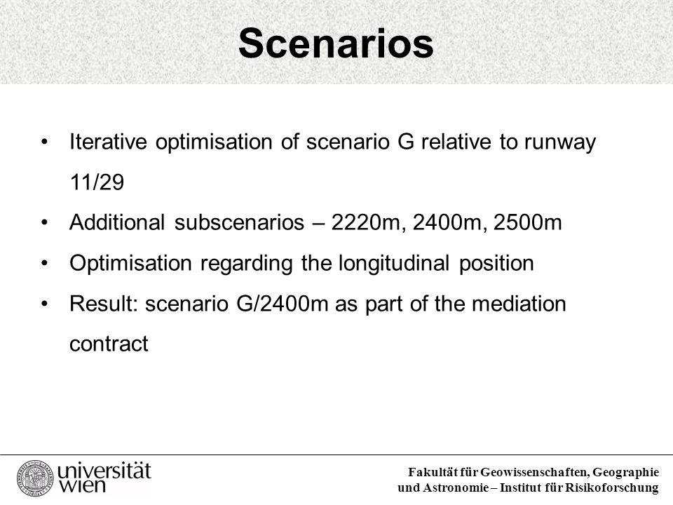 Fakultät für Geowissenschaften, Geographie und Astronomie – Institut für Risikoforschung Scenarios Iterative optimisation of scenario G relative to ru