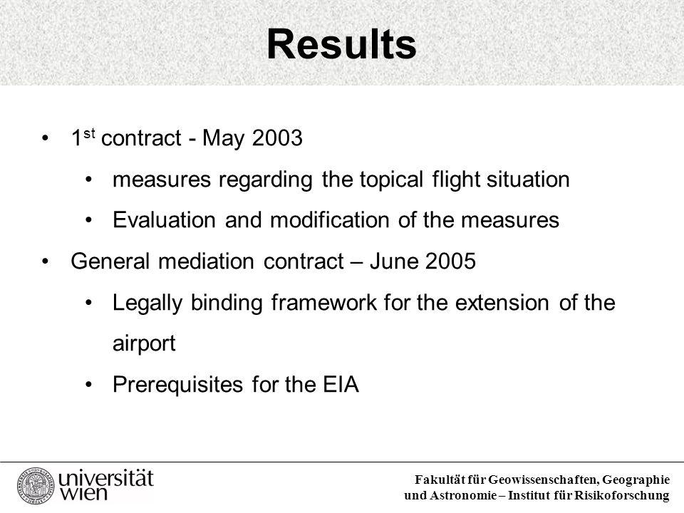 Fakultät für Geowissenschaften, Geographie und Astronomie – Institut für Risikoforschung Results 1 st contract - May 2003 measures regarding the topic