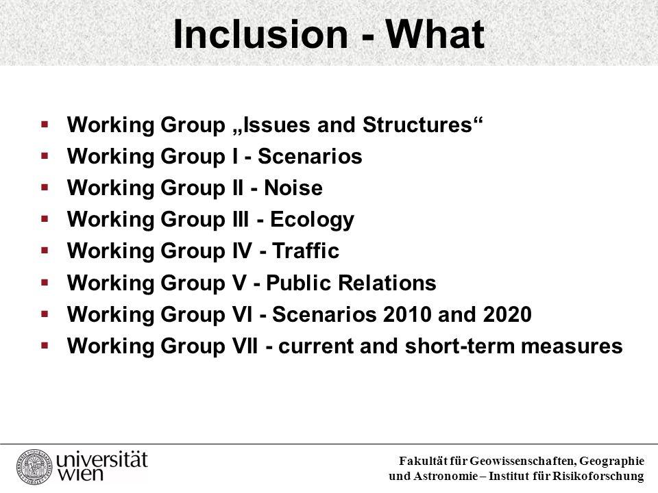 Fakultät für Geowissenschaften, Geographie und Astronomie – Institut für Risikoforschung Inclusion - What Working Group Issues and Structures Working