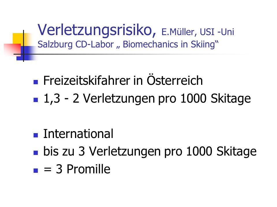Verletzungsrisiko, E.Müller, USI -Uni Salzburg CD-Labor Biomechanics in Skiing Freizeitskifahrer in Österreich 1,3 - 2 Verletzungen pro 1000 Skitage I