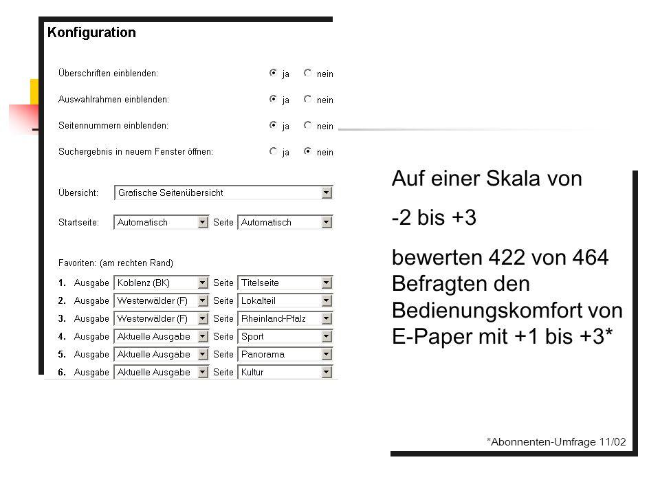 Auf einer Skala von -2 bis +3 bewerten 422 von 464 Befragten den Bedienungskomfort von E-Paper mit +1 bis +3* *Abonnenten-Umfrage 11/02